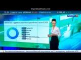 [РОССИЯ][24] - Экономика - ЕАЭС от 29-09-2014 11-20 МСК