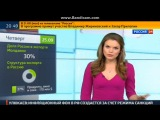 [РОССИЯ][24] - Экономика События новой недели с Анной Лазаревой
