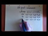 №1. Арабский язык для начинающих. 1 урок